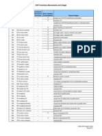 Proc SAP Reference Guide Oct2011 (1)