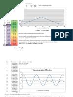 Testosterone Level Chart