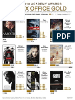 Box office gold