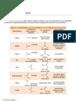 funcoes-organicas.pdf