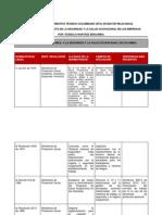 Marco Legal y Normativo de SYSO en Colombia ( GoNaBe_2013)