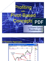 Profiting With Pivot Based Concepts