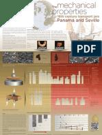 rehydroxylace (rhx) datování archeologické keramiky Tunisko online datování