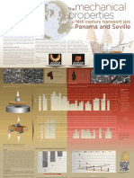 Ferrer-2012-The Mechanical Properties of 16th Century Transport Jars From Panama and Seville