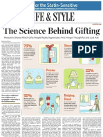 The Science Behind Gifting