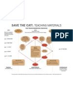 Save the Cat, Three Act Structure