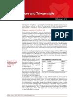 CNH Spore and Twan Style 130219
