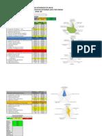 Analisis API Zona 180