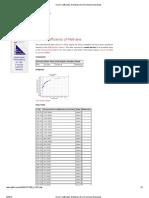 Virial Coefficients of Methane