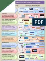 ACTFL 21St Century Skills Meet Technology Infographic