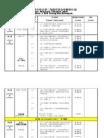 二年级华语全年教学计划(附周次日期,雪州假期,补课日期,表现性评估)