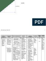 Silabus Kls X Sm Pilihan (Revisi)