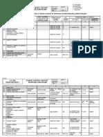 PCCVI - Constructii Civile Complet (3)