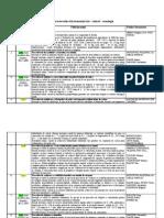 Lista Brevetelor Din Domeniul Viti-Vinicol-Valabile
