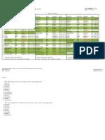 Overview Ratings Sovereign Bonds.xlsx
