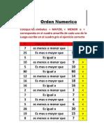 Orden Num Y- Valor Posicional