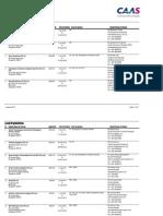 List of Organisations SAR145 Aug2012