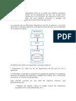 SistemasOperativos E-S - Copia