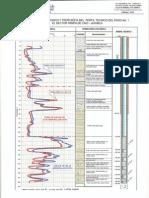 Perfil Litologico y Técnico PT1 AIB Fdo Palo Verde