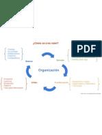 TI en las Organizaciones - C1 - Entorno y TI - ¿Cómo crea valor-