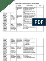 Rancangan Tahunan Matematik Thn 6 ( Pilihan Alter Nat If )