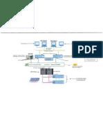 Reply +system config.pdf