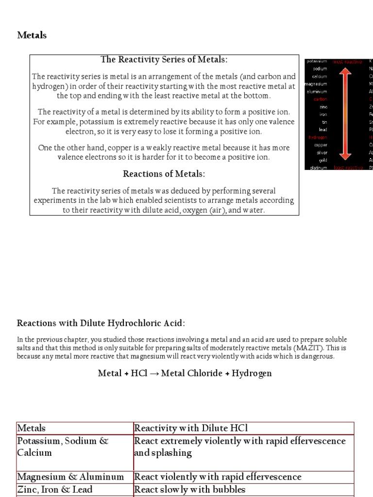The reactivity series of metalscx oxide iron gamestrikefo Gallery