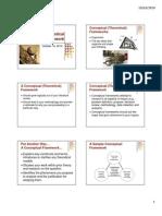 Conceptual Theoretical Framework
