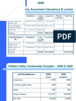 Kittitas County Assessed Valuations in 2008