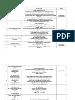 Concact List - China 50~53
