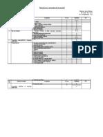 Planificare Anuala Fizica Clasa a Viiia