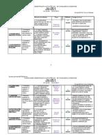 Planificare Dirigentie Sem II 20122013.Doc Conform Programei de La Minister