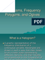 5 - Histograms, Frequency Polygons and Oglives