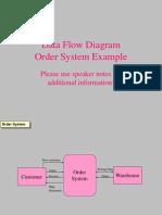 Dfd Order