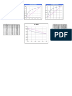 Vapour Liquid Equilibrium Data Collection