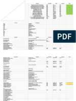 BMW E46 Code List - Code