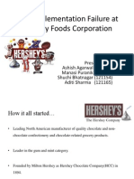 ERP Implementation Failure at Hershey