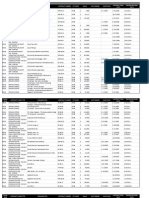 Enterprise Florida contract list FY 05-06 to FY 11-12 as of Jan 2, 2013