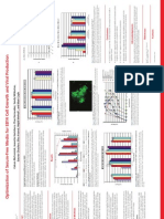 SAFC Biosciences Scientific Posters - Optimization of Serum-Free Media for EB14 Cell Growth and Viral Production