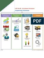TI en Las Organizaciones - Cadena de Valor - Actividades de Soporte