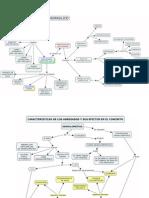 Presentaciones Mapas Tec Concreto2