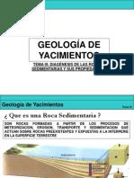 Resumen Est Tema III Diagenesis Tipos Rocas Sed[1]
