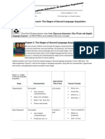 Stages of Second Lang Acquisition Adapted for Kindergarten Level PDF