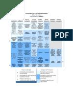 Mapa Curricular Licenciatura en Educacic2a2n Secuendaria Con La Especialidad en Quc2b0mica
