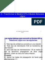 1b_Modelado BDs Relacionales ICED