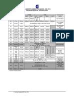 Kalendar Akademik Sepenuh Masa