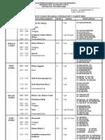 Jadual Ujian Selaras Tingkatan 2 Tahun 2013(1)
