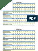 Ipco-Indices+de+Combustibles+(Recomendacion+Contraloria) Var+Anual 01 13