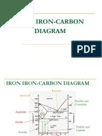 (Iron Carbo Diagram).pdf