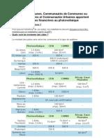 Subventions Communes Du Nord